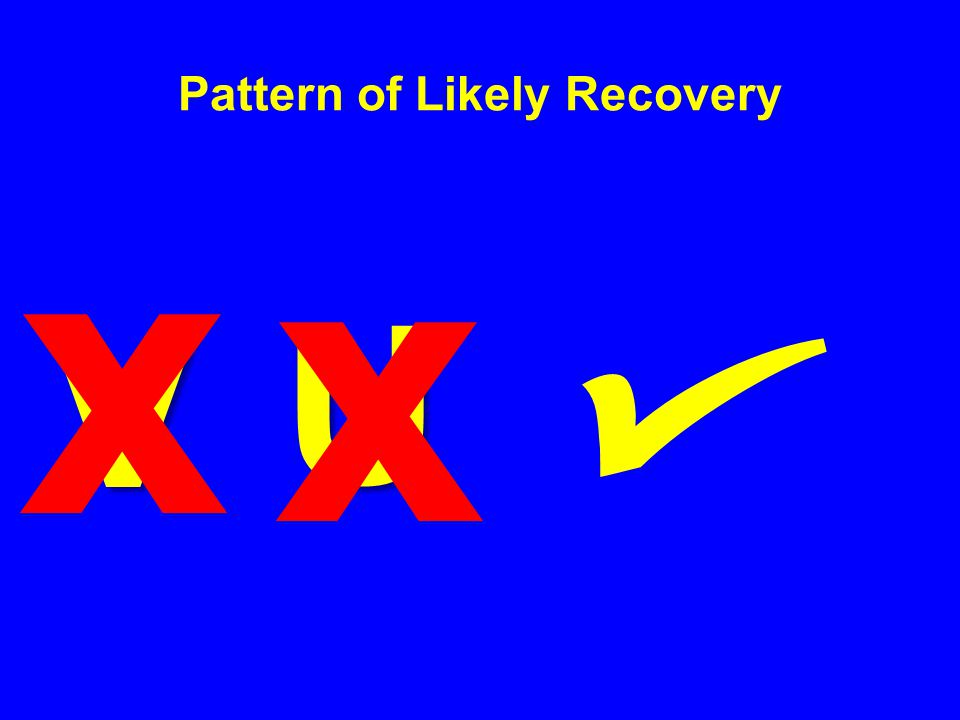 Pattern of Likely Recovery