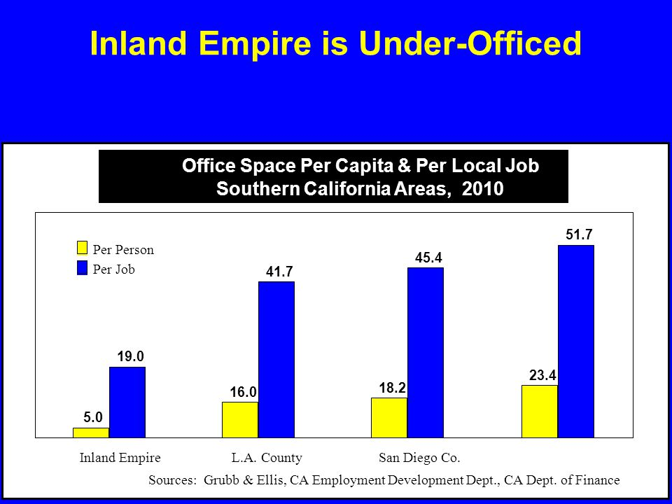 Inland Empire is Under-Officed