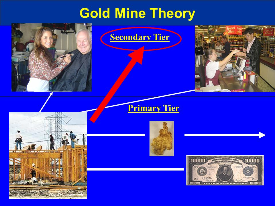 Gold Mine Theory Secondary Tier Primary Tier