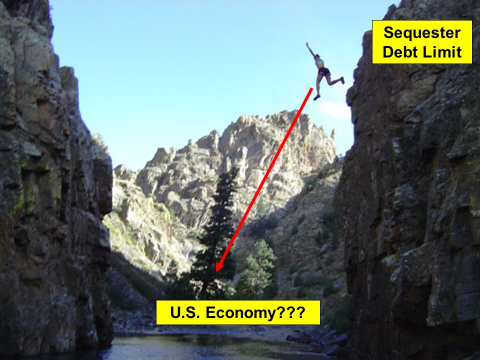 Sequester Debt Limit U.S. Economy