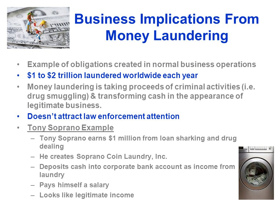 Business Implications From Money Laundering