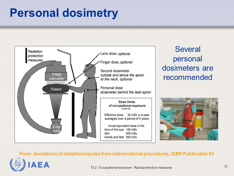 Several personal dosimeters are recommended