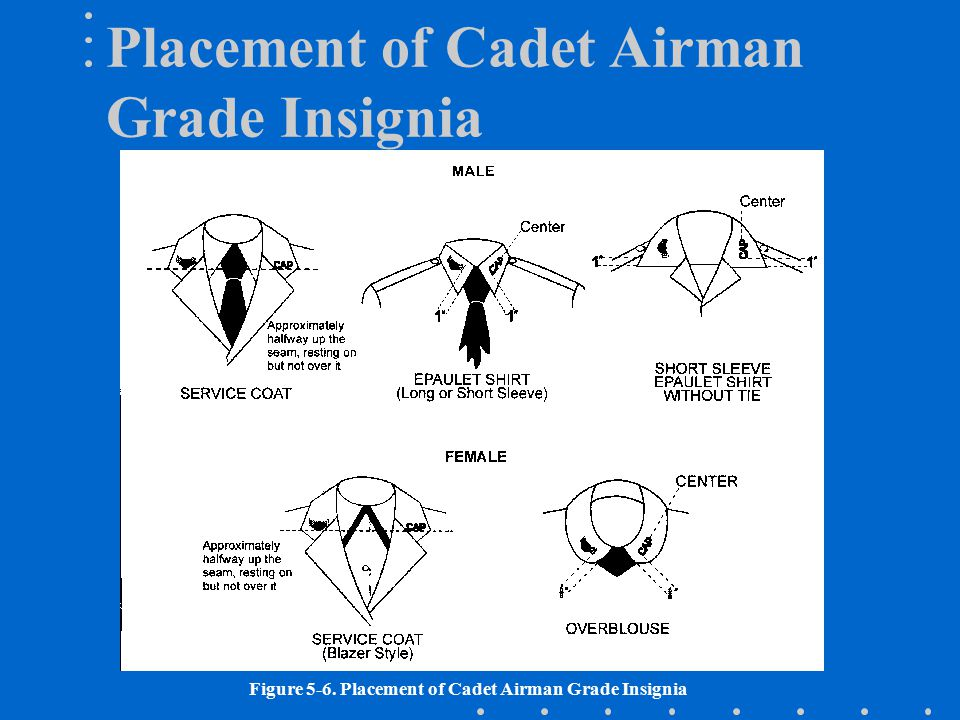Placement of Cadet Airman Grade Insignia