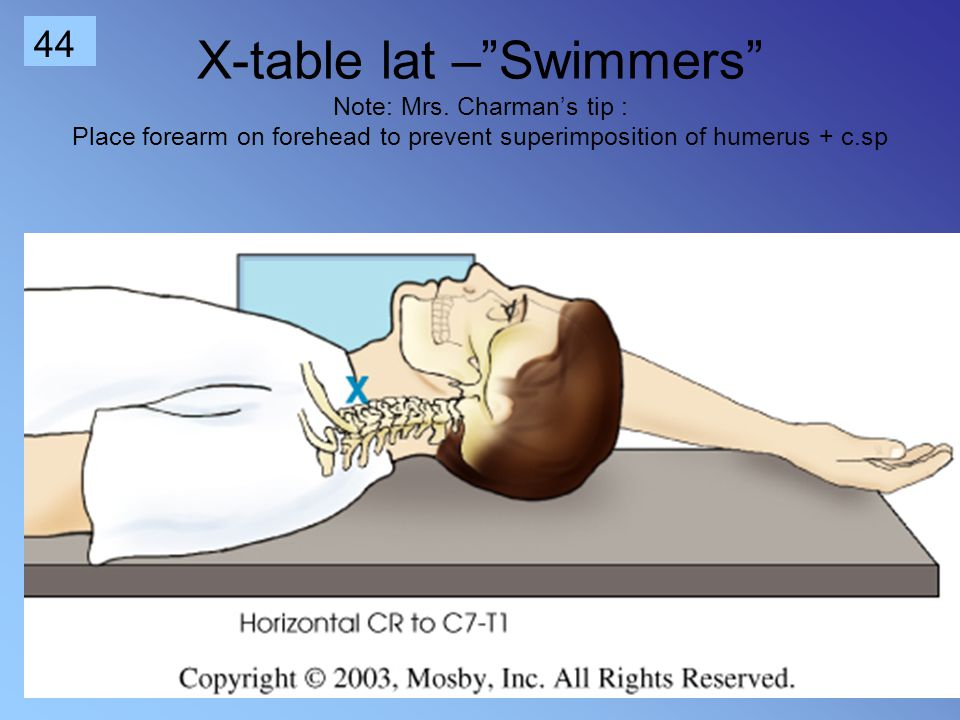 X-table lat – Swimmers Note: Mrs