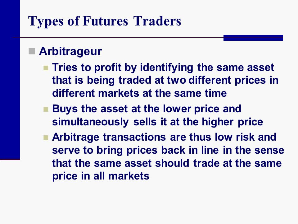 Types of Futures Traders
