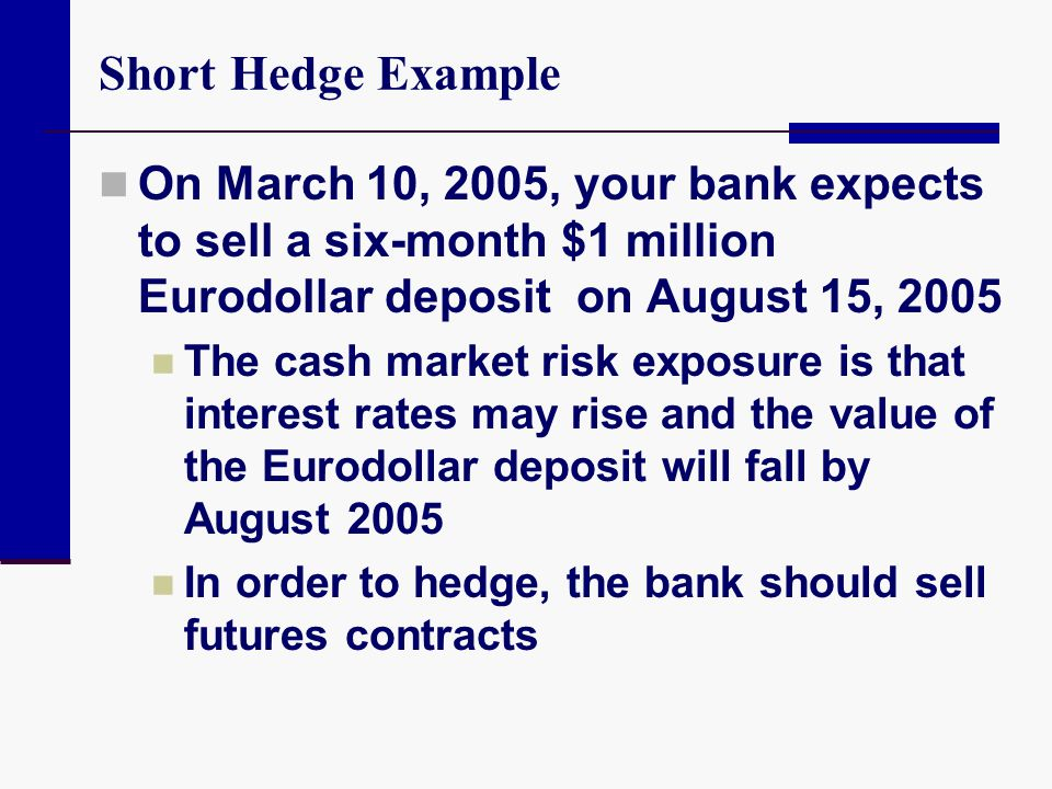 Short Hedge Example On March 10, 2005, your bank expects to sell a six-month $1 million Eurodollar deposit on August 15, 2005.