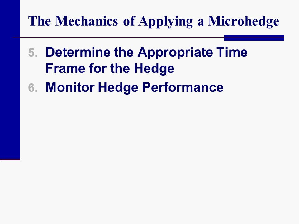 The Mechanics of Applying a Microhedge