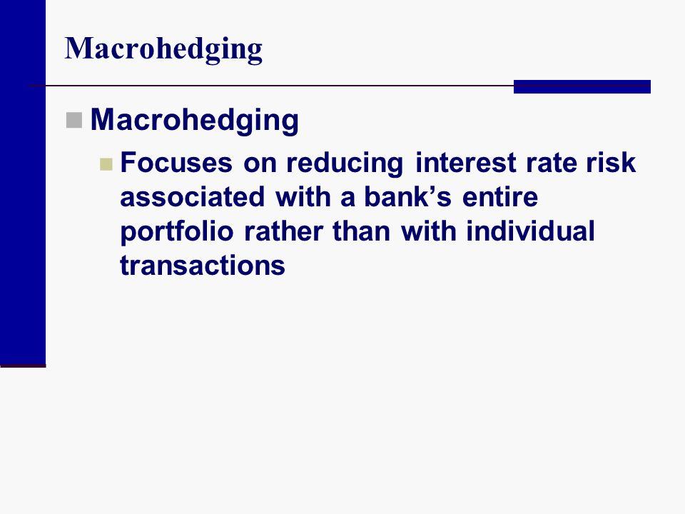Macrohedging Macrohedging