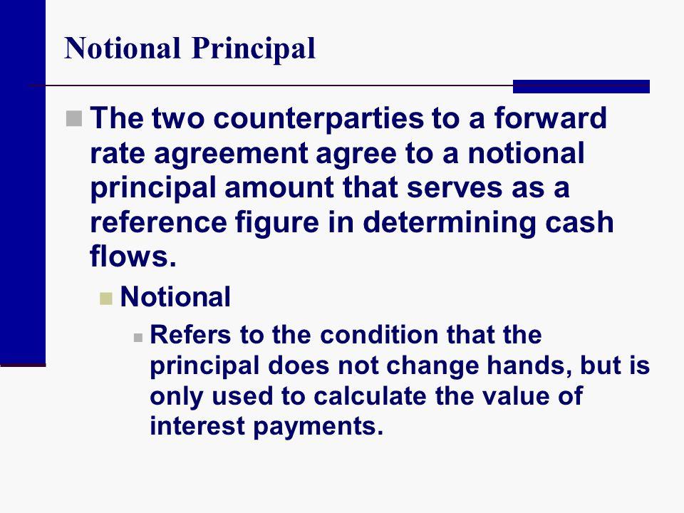 Notional Principal