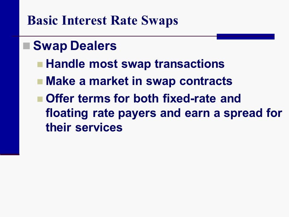 Basic Interest Rate Swaps