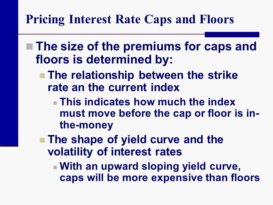 Pricing Interest Rate Caps and Floors