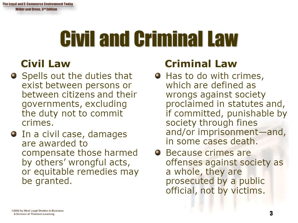 Civil and Criminal Law Civil Law Criminal Law