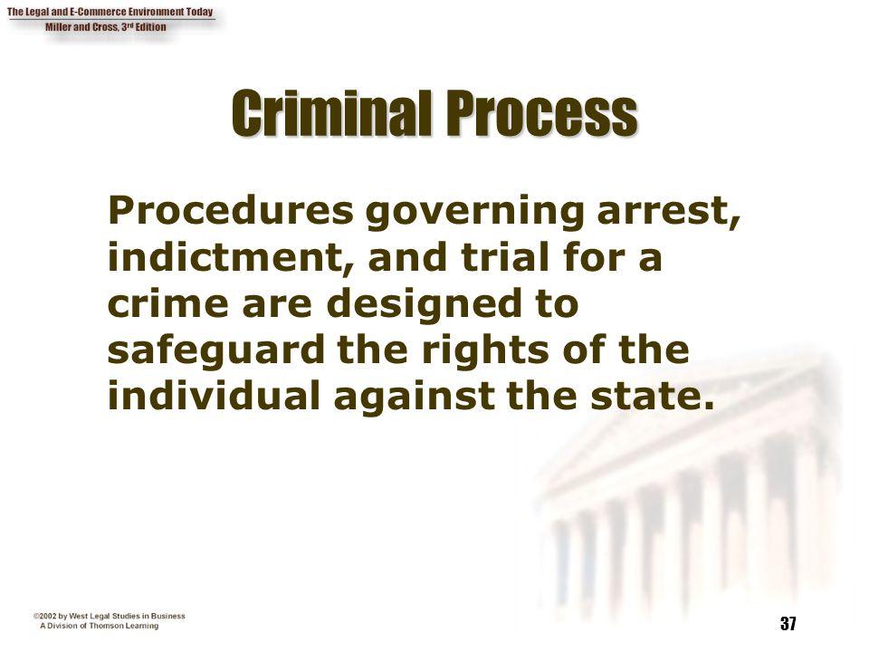 Criminal Process