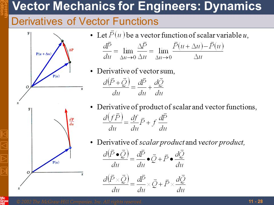 Derivatives of Vector Functions