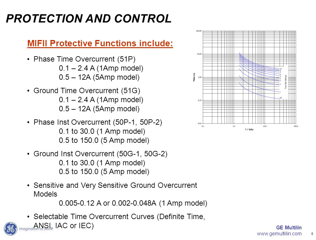 PROTECTION AND CONTROL