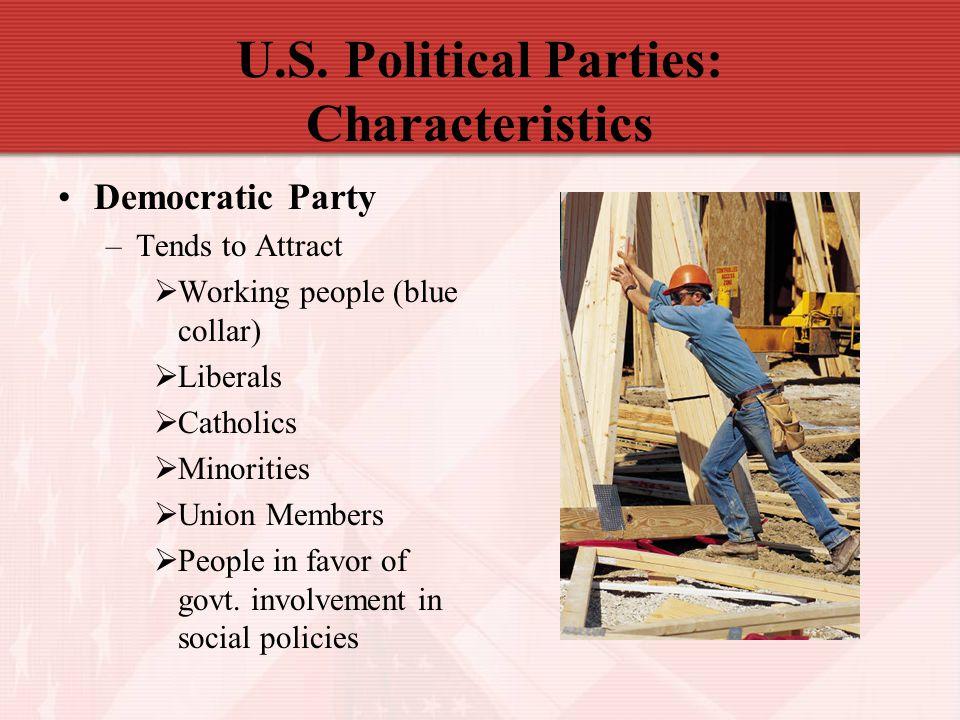 U.S. Political Parties: Characteristics