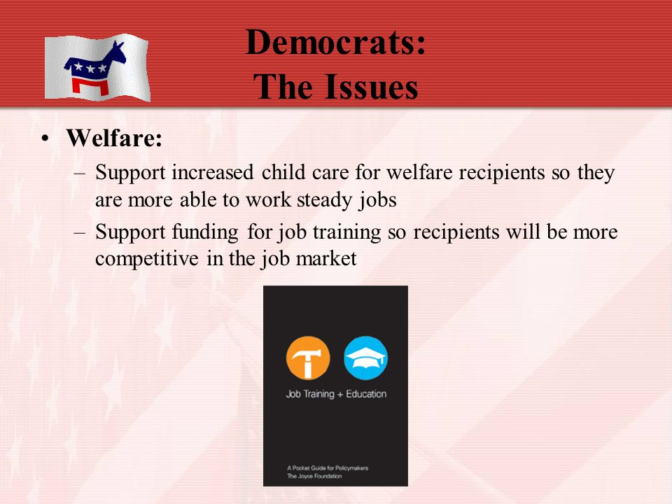 Democrats: The Issues Welfare: