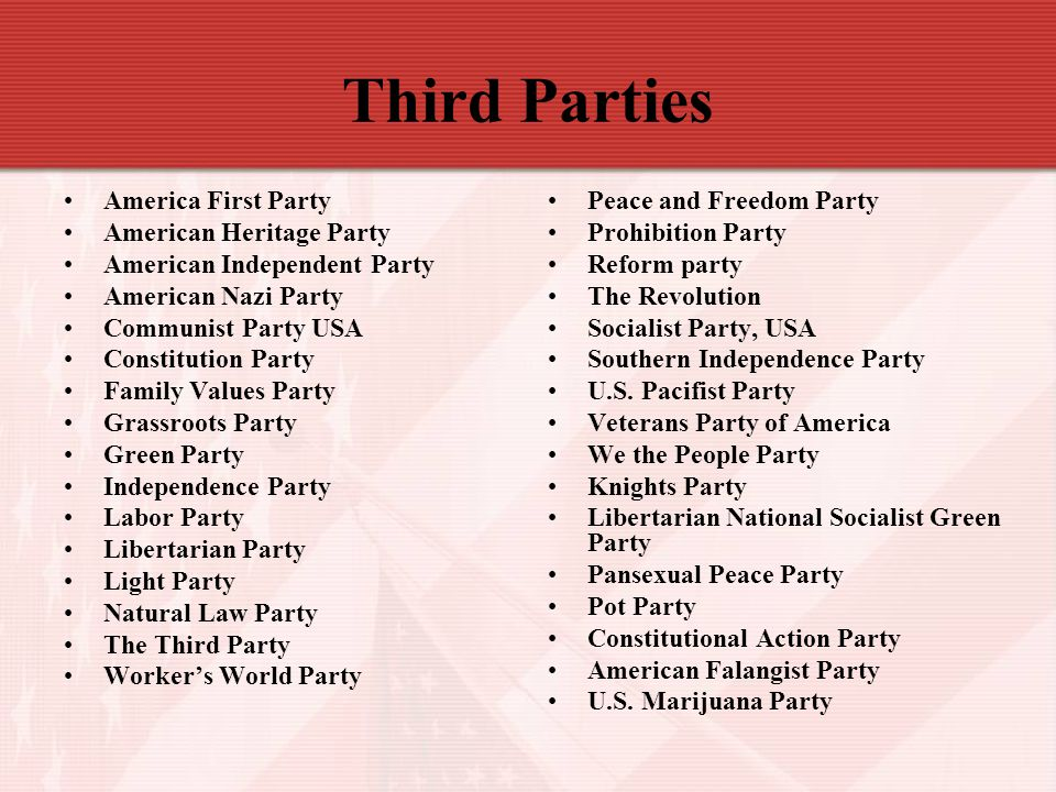 Third Parties America First Party American Heritage Party