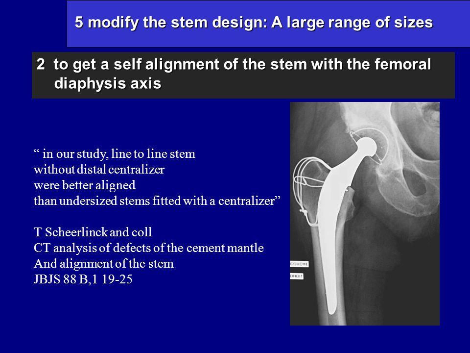 5 modify the stem design: A large range of sizes