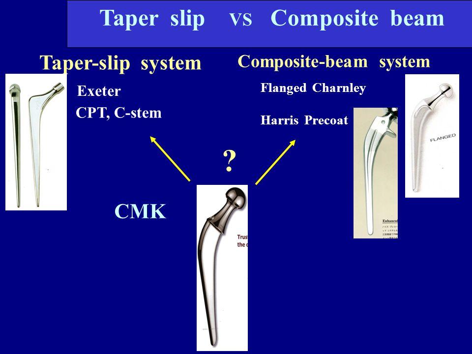 Taper slip VS Composite beam