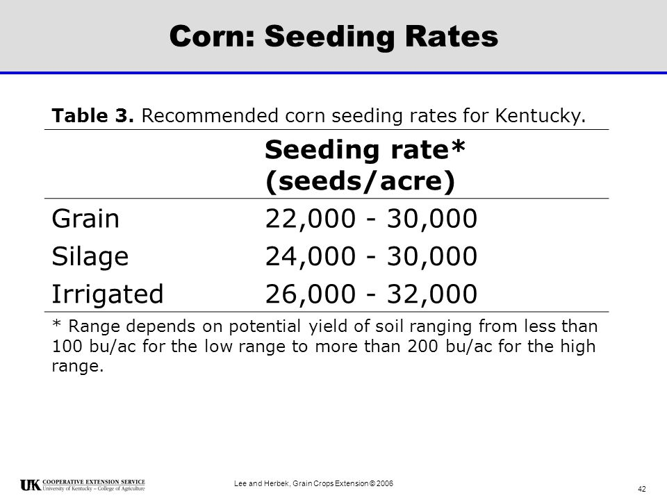 Corn: Seeding Rates Seeding rate* (seeds/acre) Grain 22,000 - 30,000