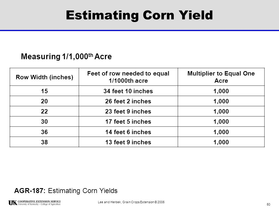 Feet of row needed to equal 1/1000th acre Multiplier to Equal One Acre