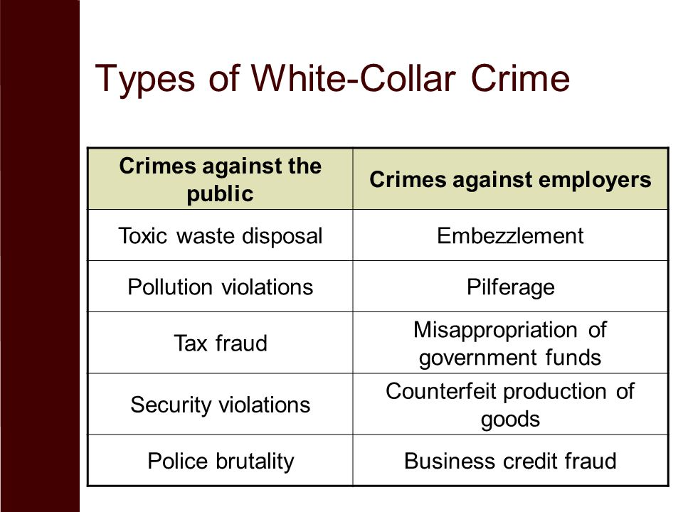 Types of White-Collar Crime