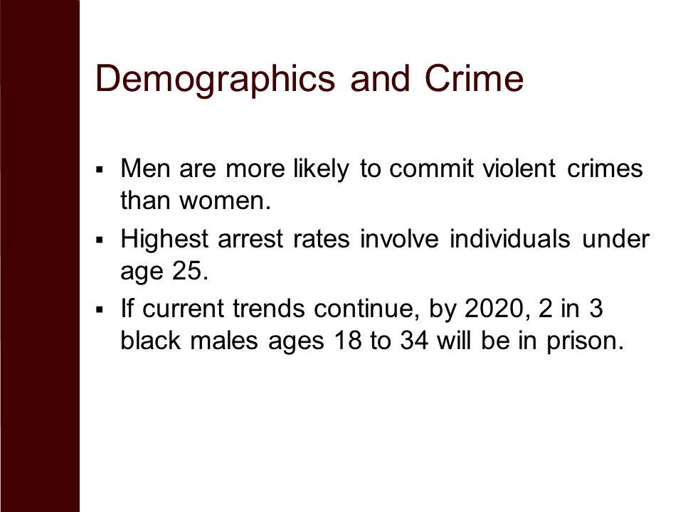 Demographics and Crime