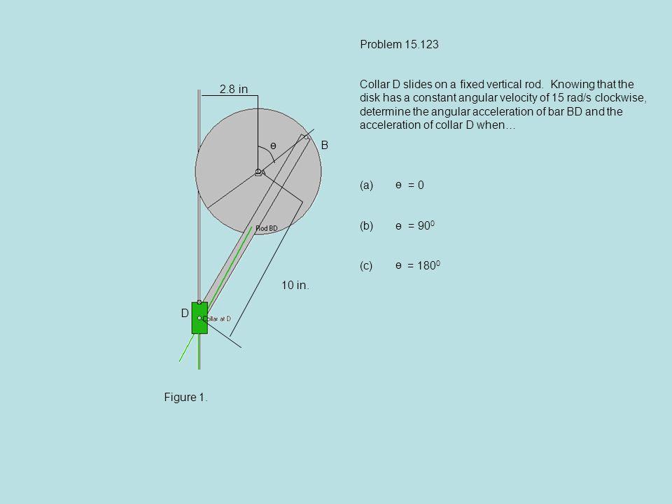 Problem 15.123