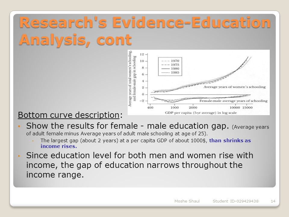 Research s Evidence-Education Analysis, cont