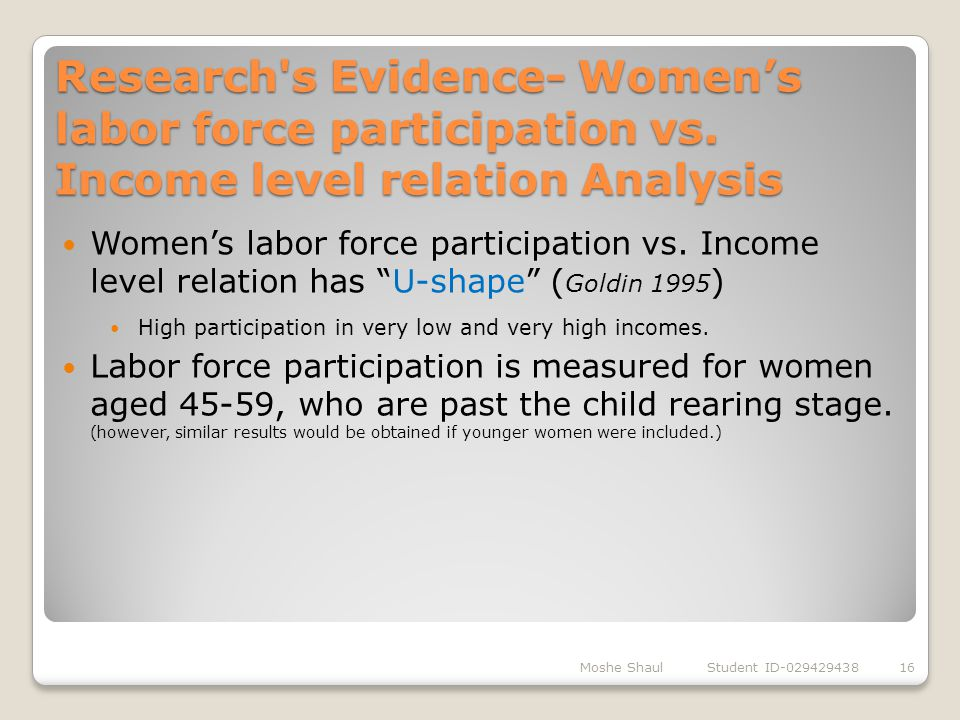 Research s Evidence- Women's labor force participation vs