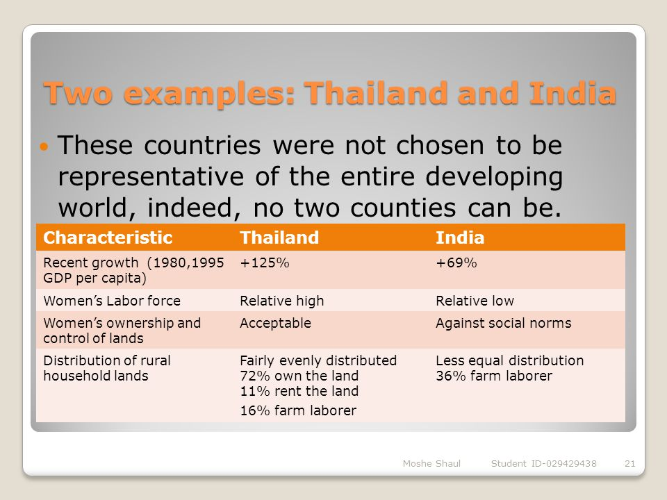 Two examples: Thailand and India