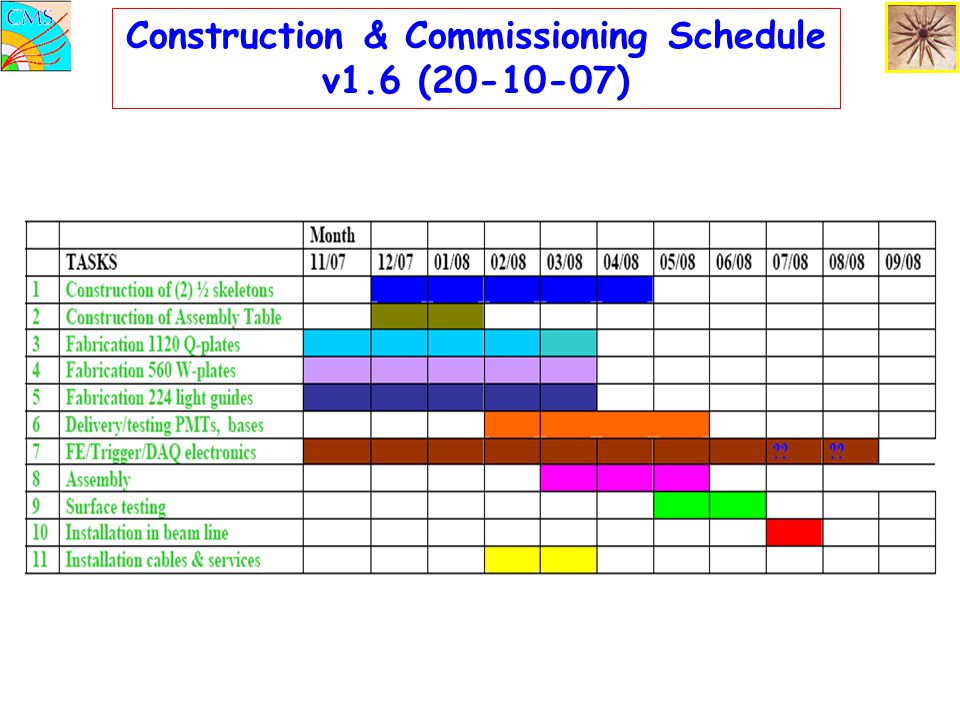 Construction & Commissioning Schedule v1.6 (20-10-07)