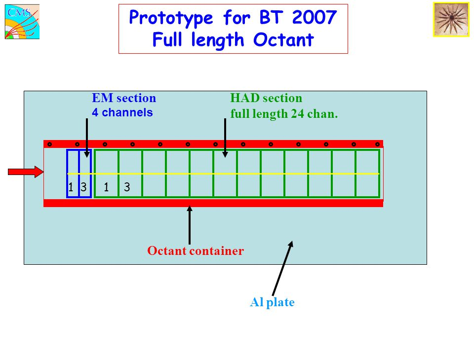 Prototype for BT 2007 Full length Octant
