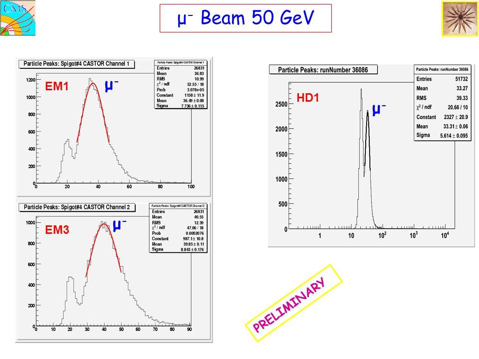 μ- Βeam 50 GeV μ- EM1 HD1 μ- μ- EM3 PRELIMINARY