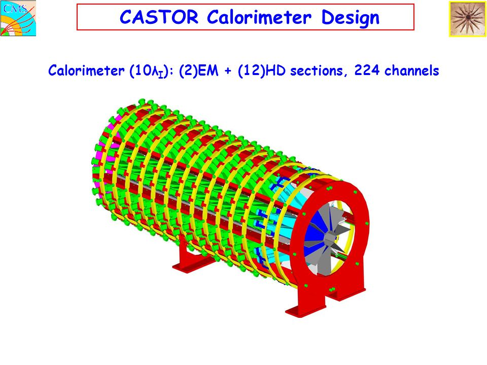 CASTOR Calorimeter Design
