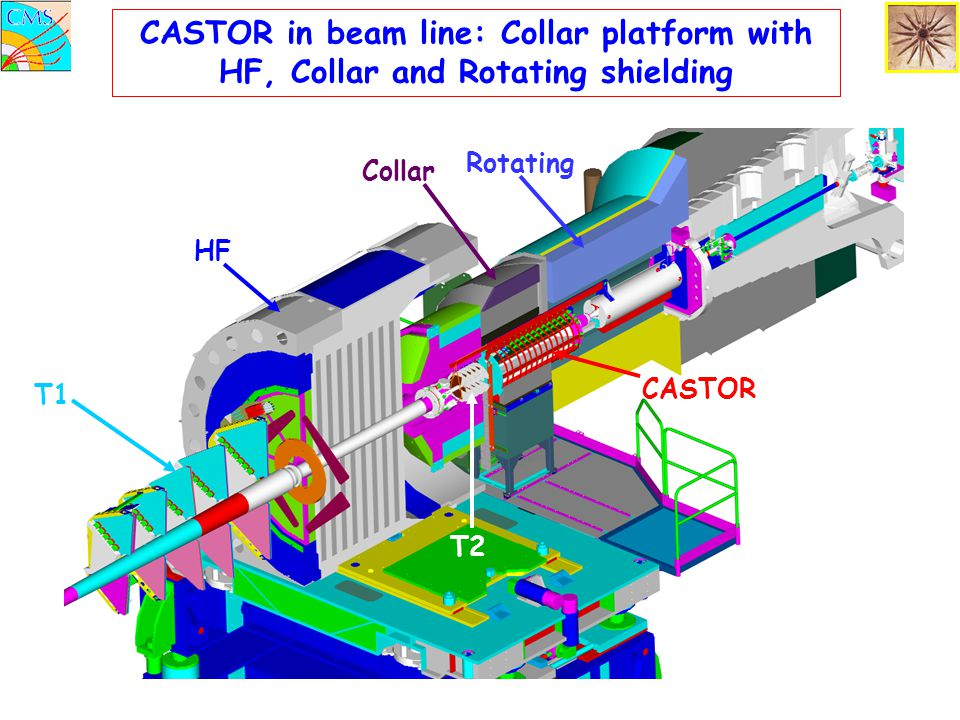 CASTOR in beam line: Collar platform with HF, Collar and Rotating shielding