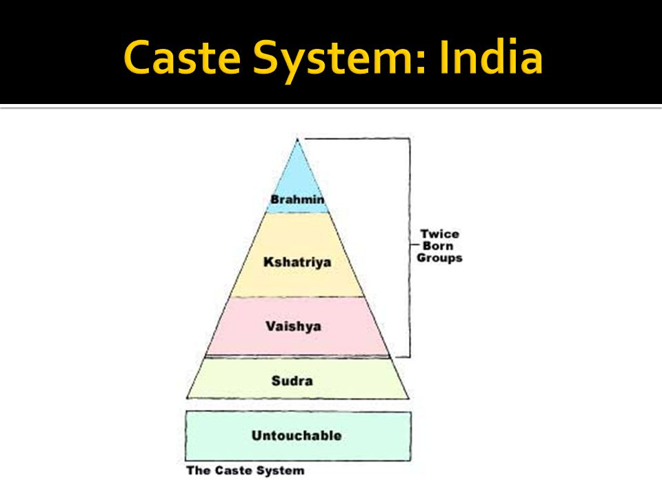 indian caste system vs modern social India's ancient caste system prevents it from becoming a modern power written by joseph cotto may 6, 2014 ocala, fla , may 6, 2014 — india is an emerging power often overlooked by america.
