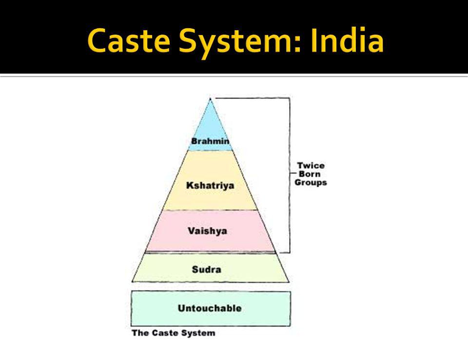 Caste System: India