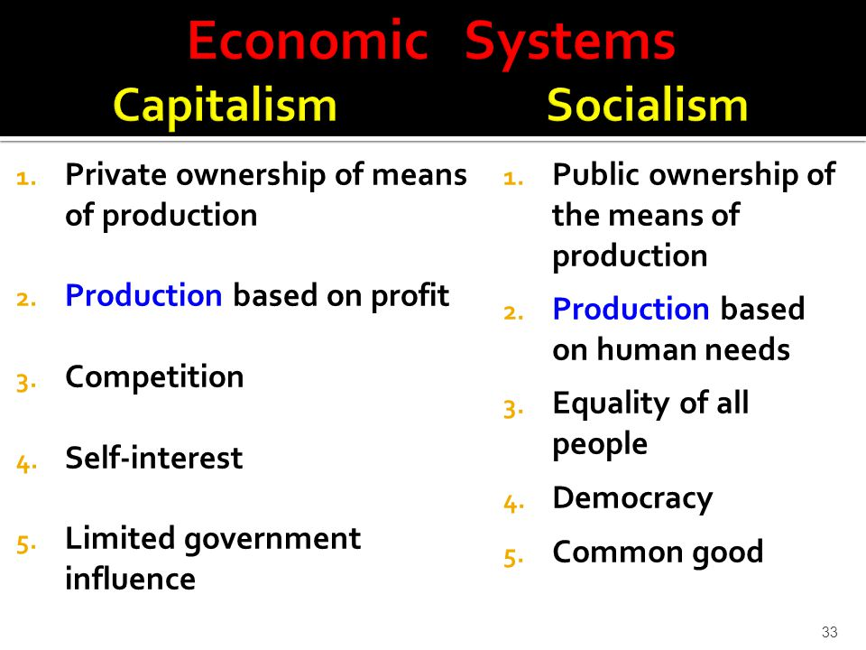 Economic Systems Capitalism Socialism