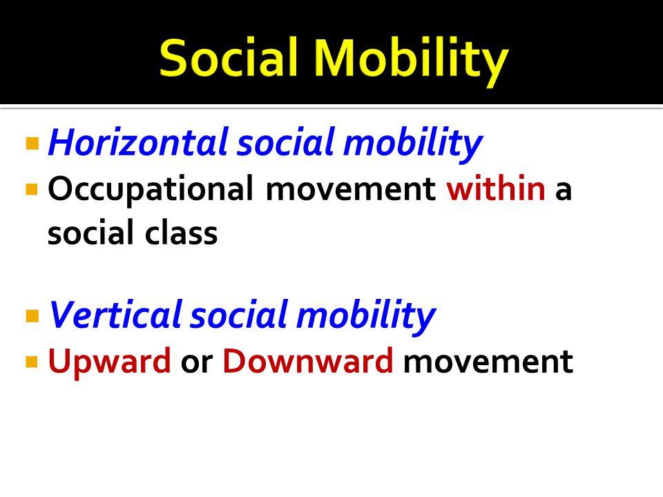 Social Mobility Horizontal social mobility Vertical social mobility