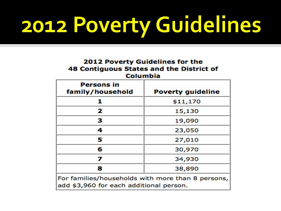 2012 Poverty Guidelines