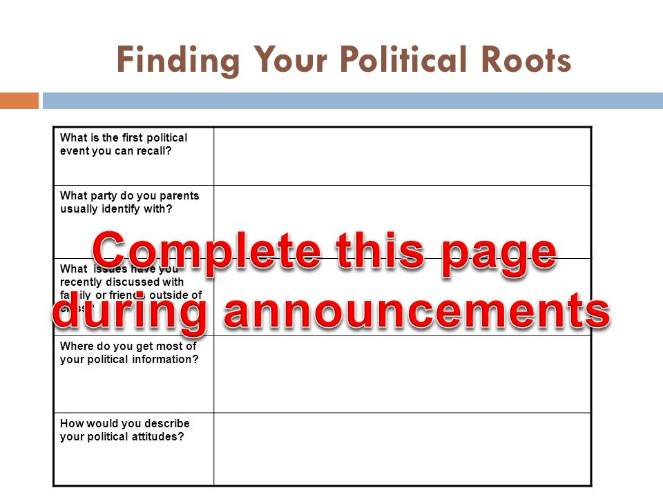 Finding Your Political Roots