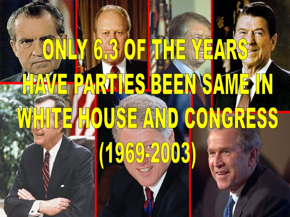 HAVE PARTIES BEEN SAME IN WHITE HOUSE AND CONGRESS (1969-2003)