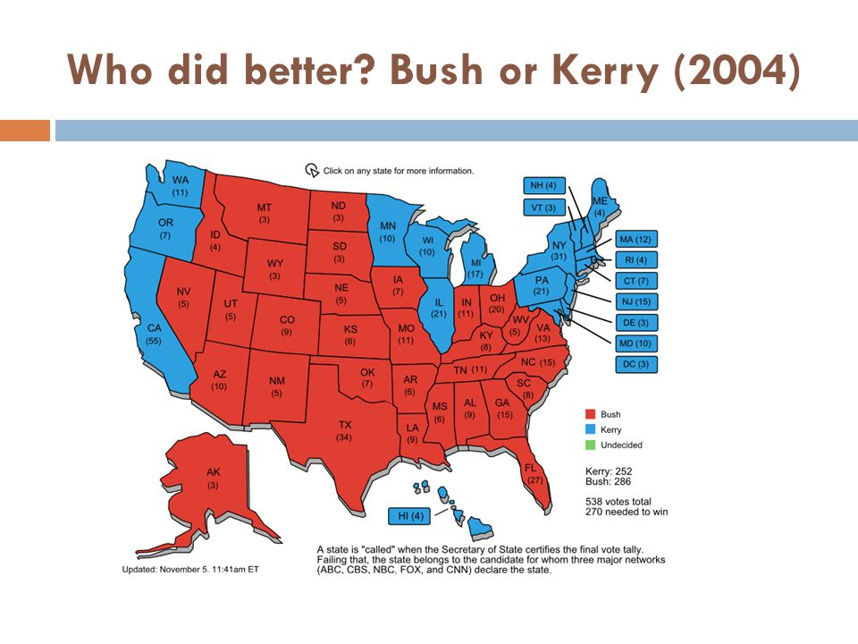 Who did better Bush or Kerry (2004)