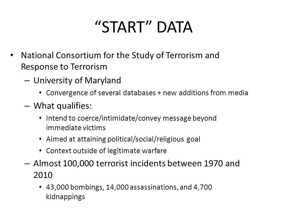 START DATA National Consortium for the Study of Terrorism and Response to Terrorism. University of Maryland.