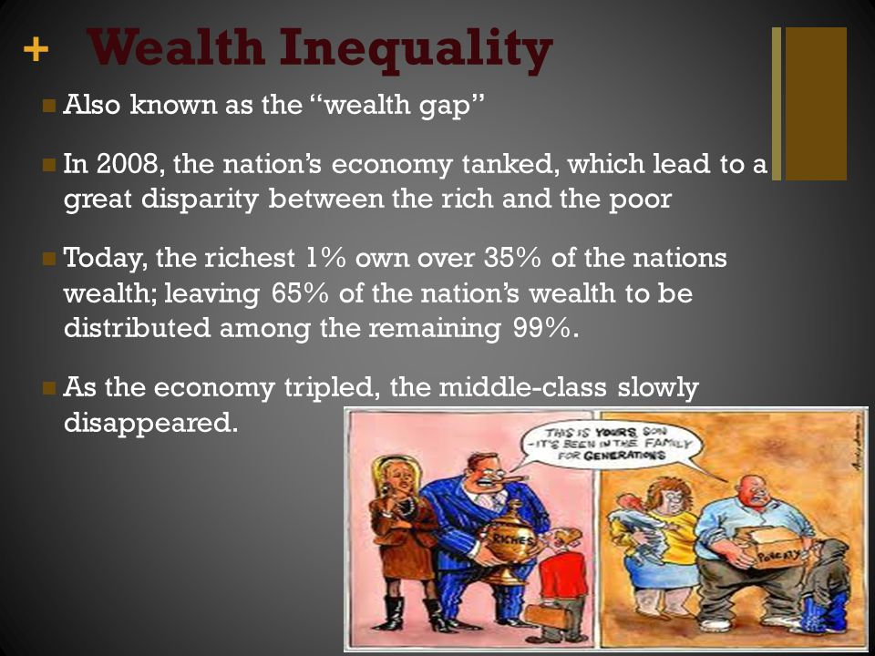 Wealth Inequality Also known as the wealth gap