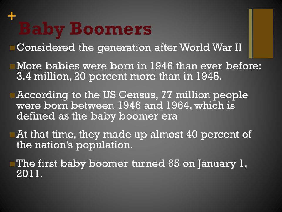 Baby Boomers Considered the generation after World War II