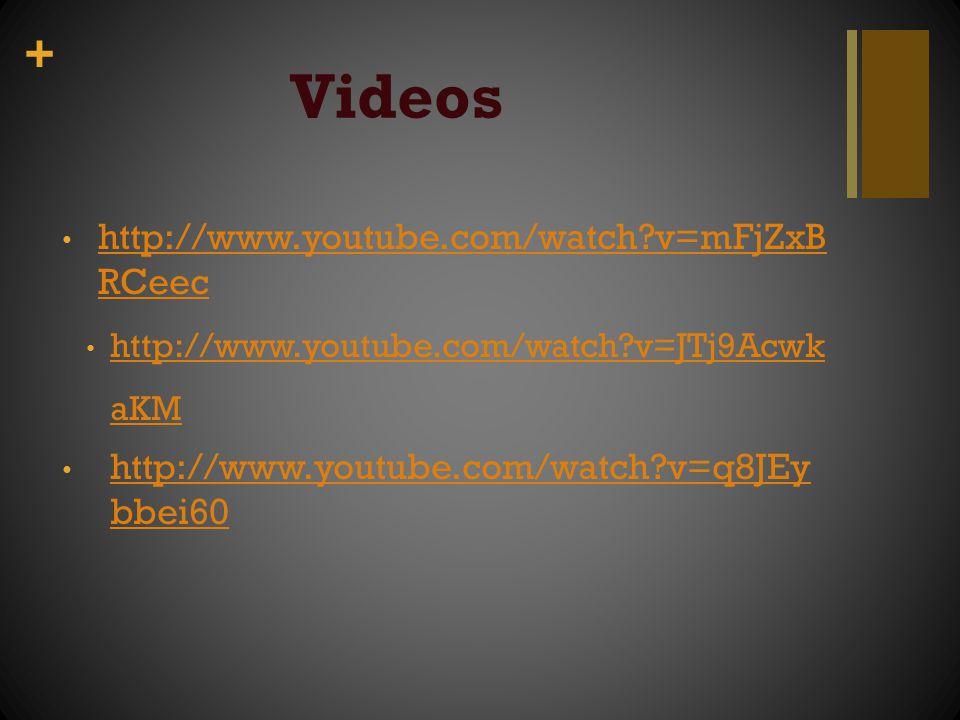 Videos http://www.youtube.com/watch v=mFjZxB RCeec