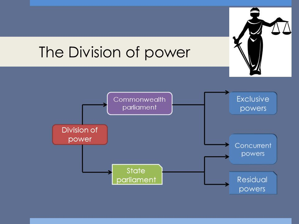 division law making powers australia The division of powers the federal level of government has powers that are different from those of provincial governments criminal law the federal.